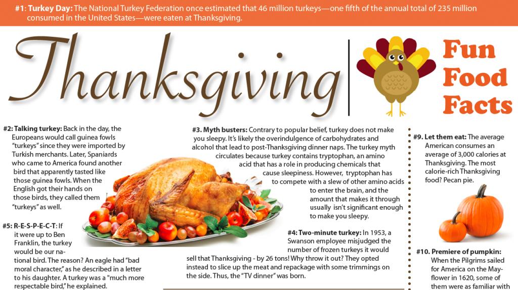 thanksgivingfunfoodfacts
