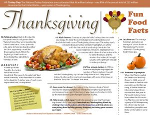 Thanksgiving fun food facts